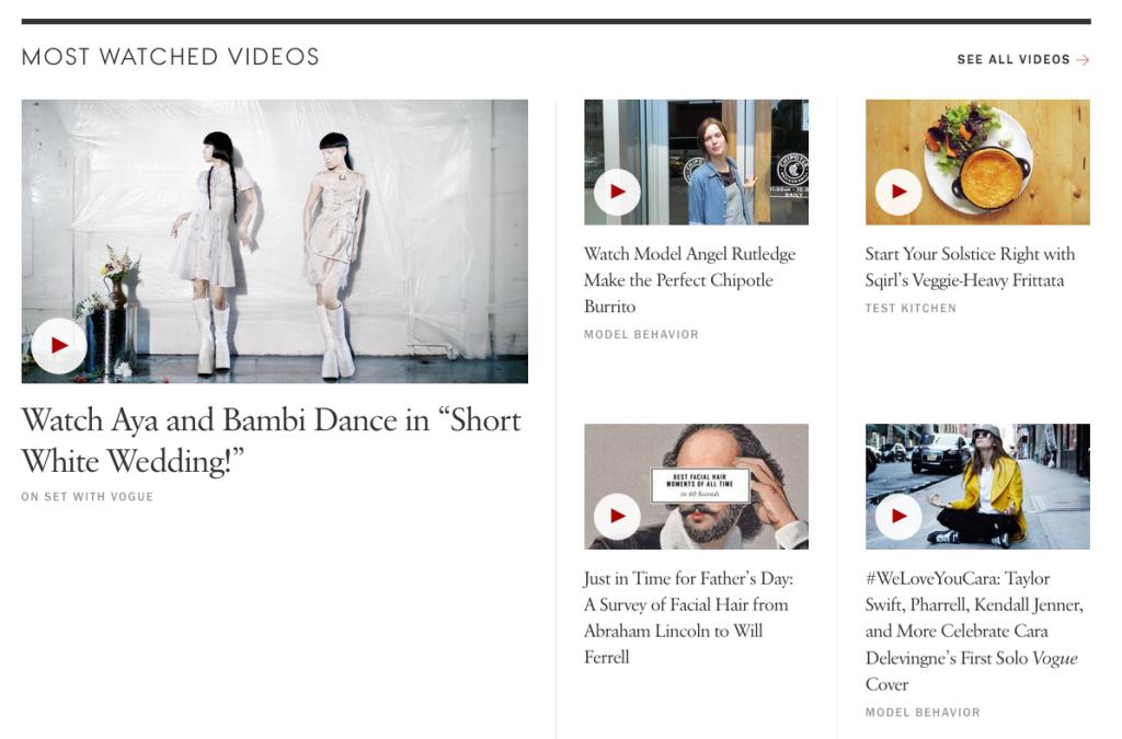 Why do I need to use WordPress - Vogue